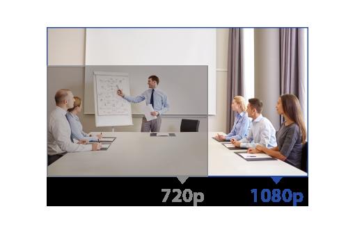 Résolution de sortie HD intégrale 1080p